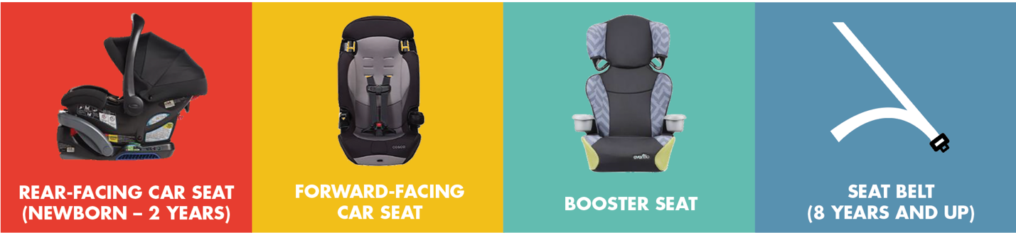 Child Passenger Safety Office Of, What Is The Weight Limit For Car Seats In California